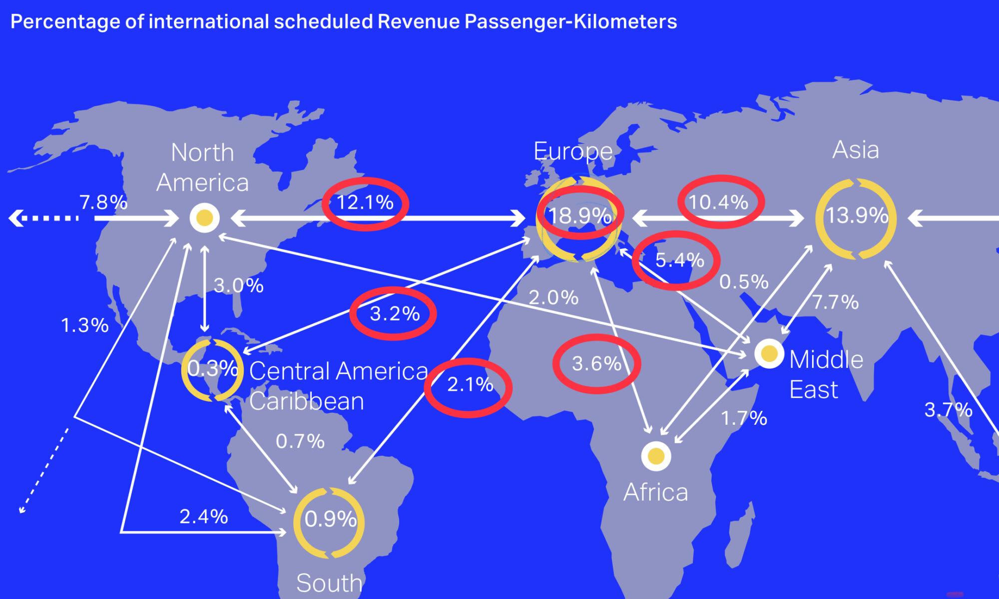 IATA WATS Weltkarte