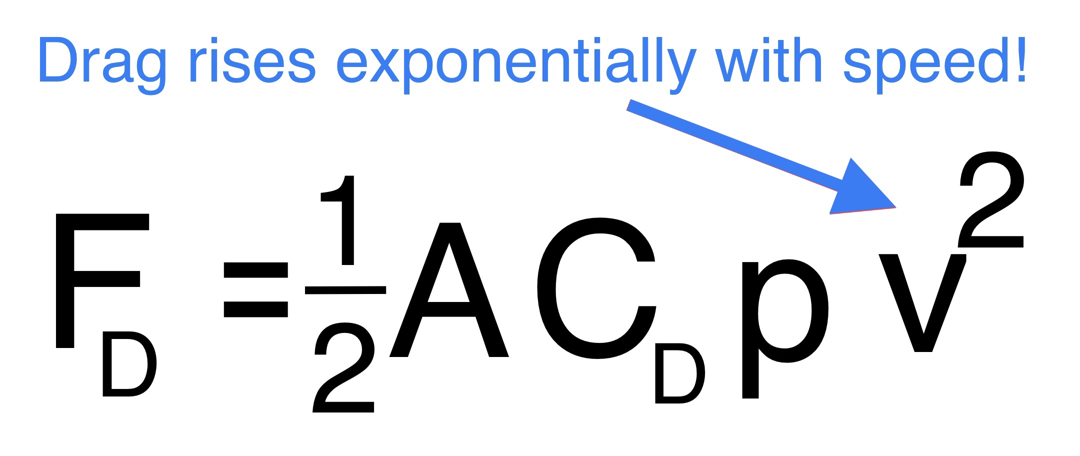 Drag / required thrust formula
