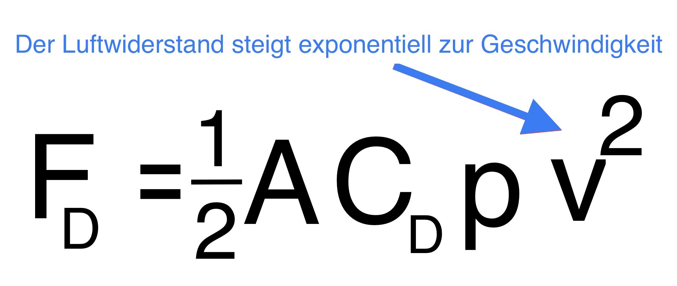 Formel für Luftwiderstand